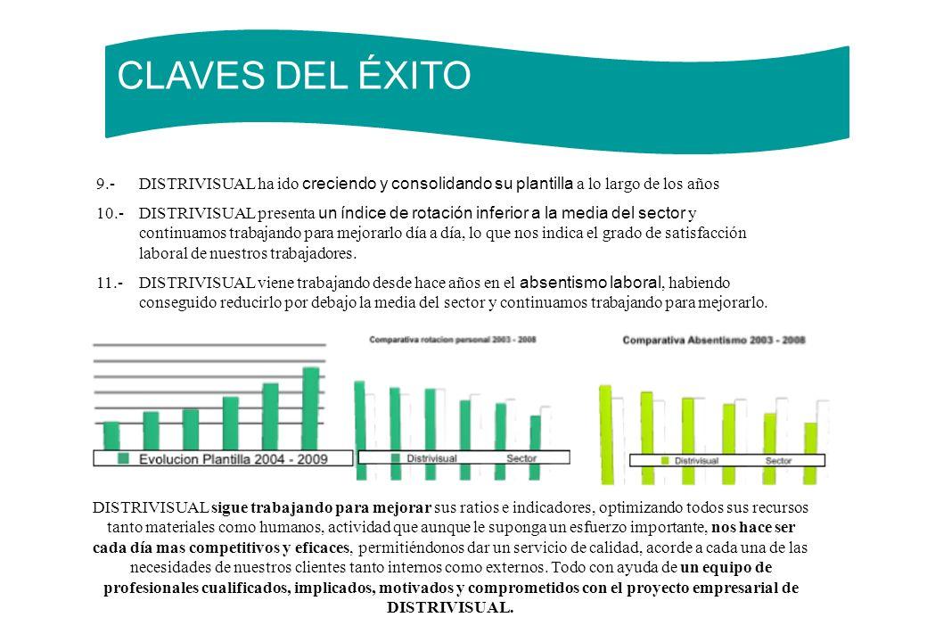 CLAVES DEL ÉXITO 9.- DISTRIVISUAL ha ido creciendo y consolidando su plantilla a lo largo de los años.