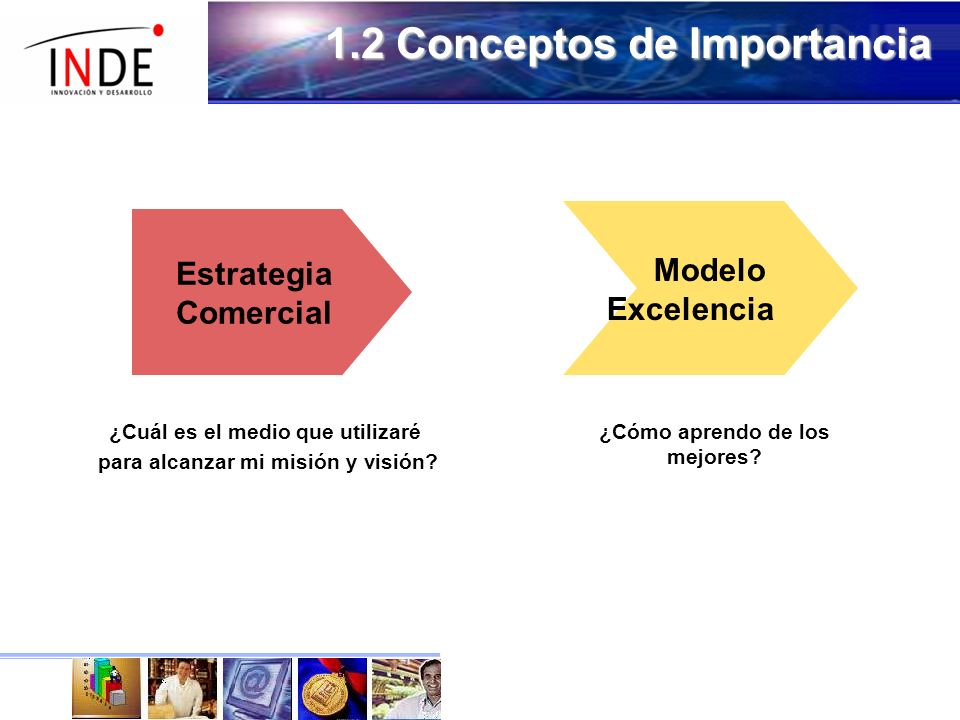 1.2 Conceptos de Importancia