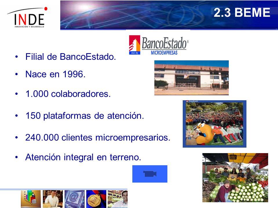 2.3 BEME Filial de BancoEstado. Nace en 1996. 1.000 colaboradores.