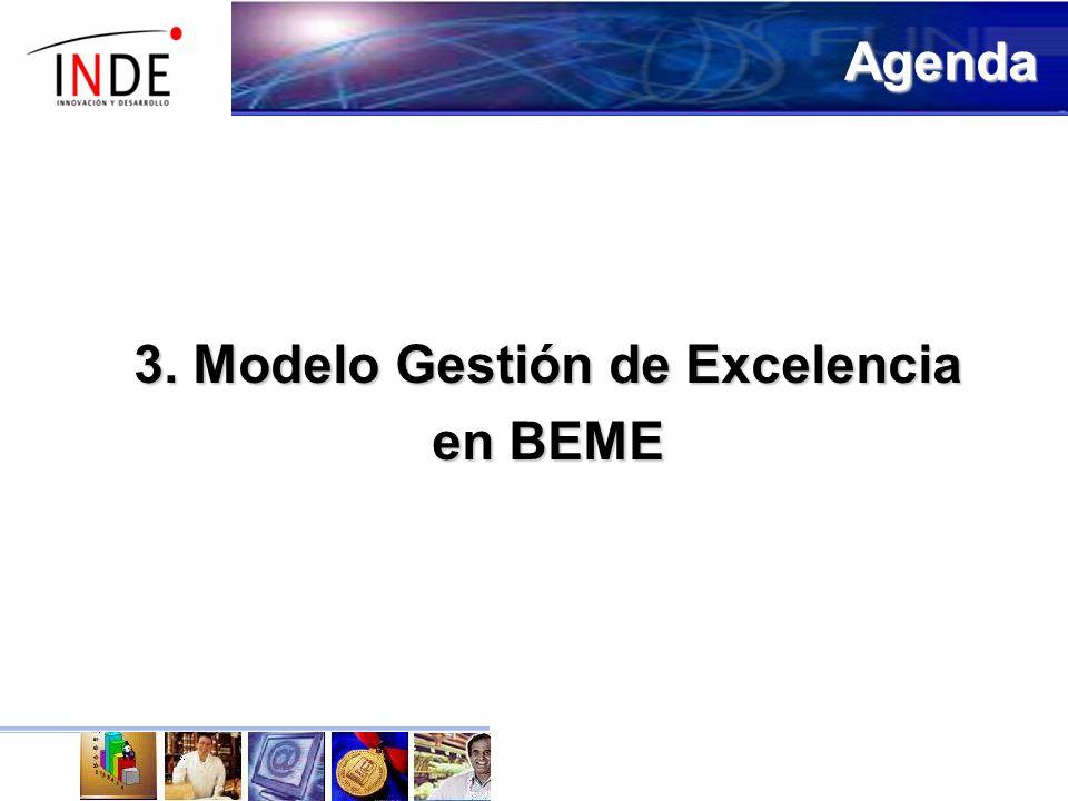 3. Modelo Gestión de Excelencia