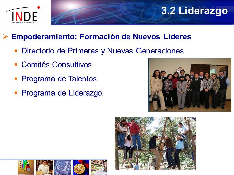 3.2 Liderazgo Empoderamiento: Formación de Nuevos Líderes