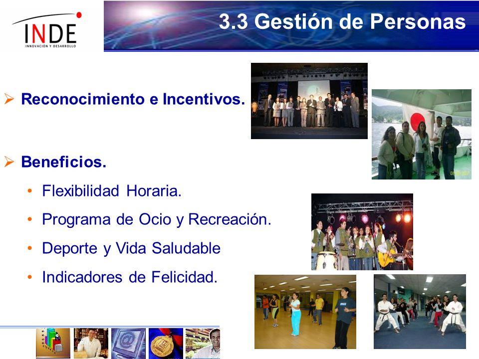 3.3 Gestión de Personas Reconocimiento e Incentivos. Beneficios.