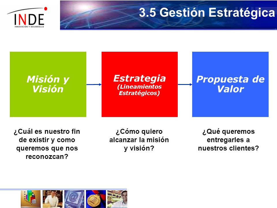3.5 Gestión Estratégica Misión y Visión Estrategia Propuesta de Valor