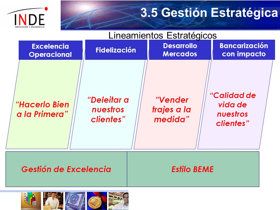 3.5 Gestión Estratégica Lineamientos Estratégicos