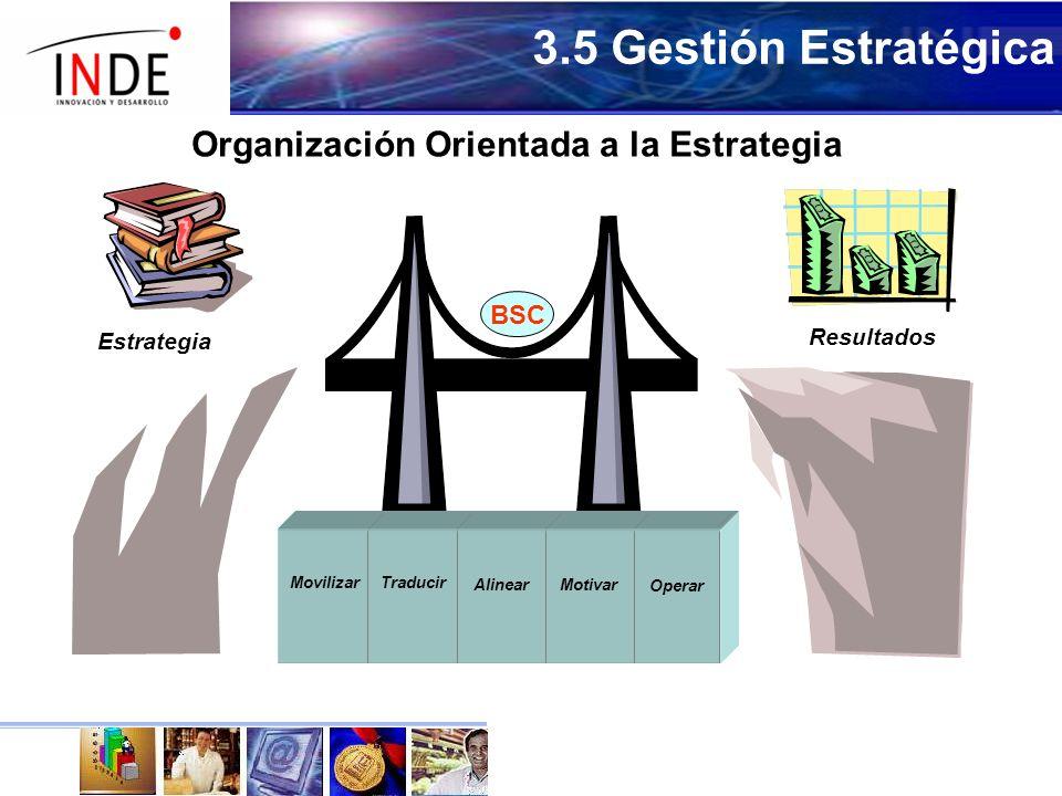 Organización Orientada a la Estrategia