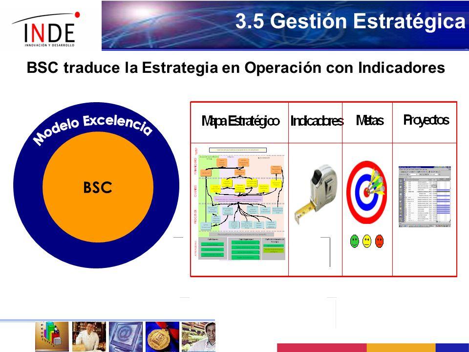 BSC traduce la Estrategia en Operación con Indicadores