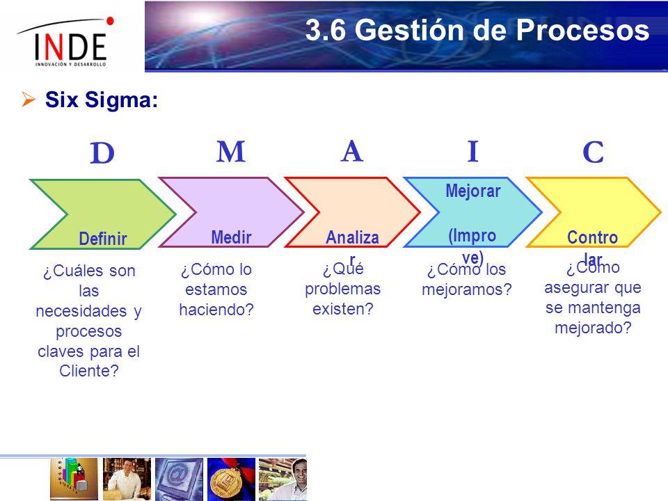 D M A I C 3.6 Gestión de Procesos Six Sigma: Definir Medir Analizar