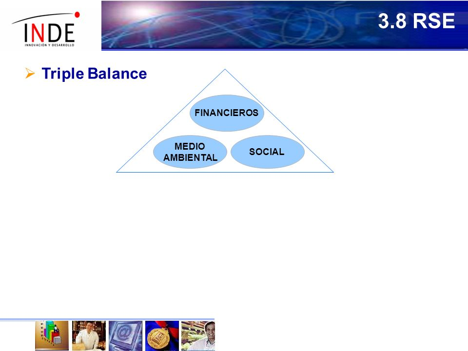 3.8 RSE Triple Balance FINANCIEROS MEDIO AMBIENTAL SOCIAL