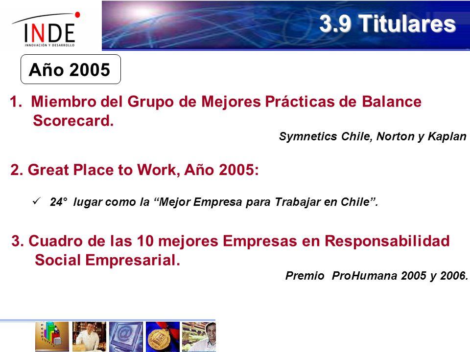 3.9 Titulares Año 2005. 1. Miembro del Grupo de Mejores Prácticas de Balance Scorecard. Symnetics Chile, Norton y Kaplan.