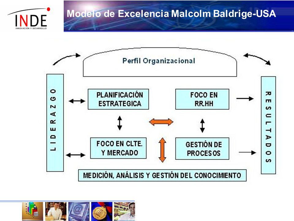 Modelo de Excelencia Malcolm Baldrige-USA