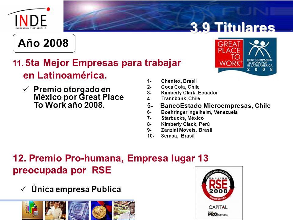 3.9 Titulares Año 2008 en Latinoamérica.
