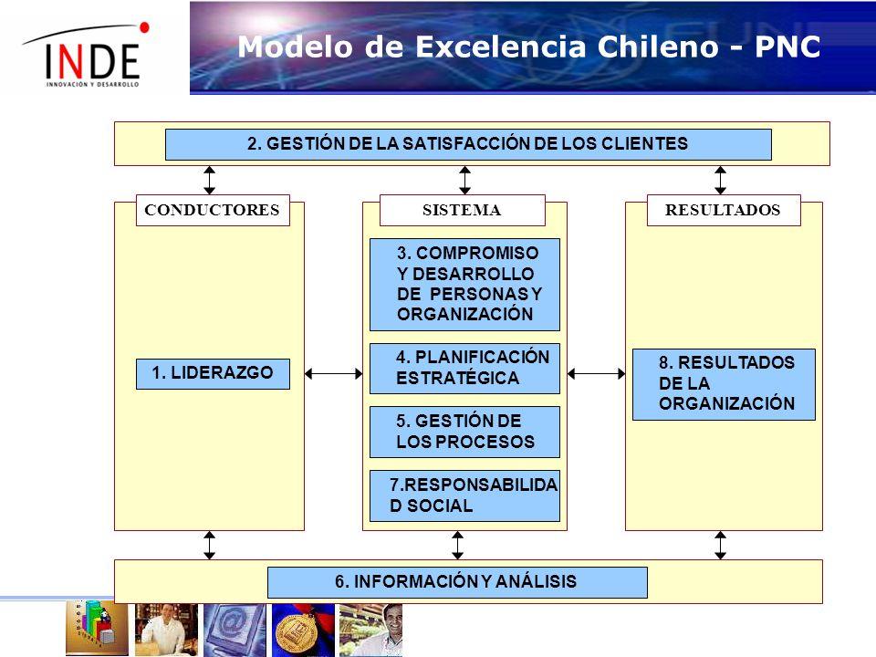 Modelo de Excelencia Chileno - PNC