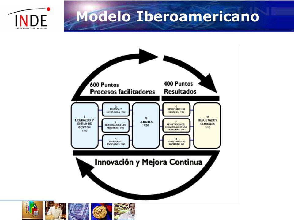 Modelo Iberoamericano