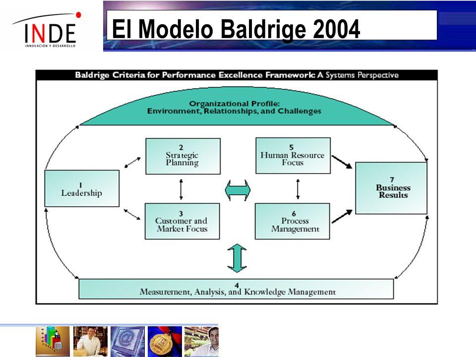 El Modelo Baldrige 2004