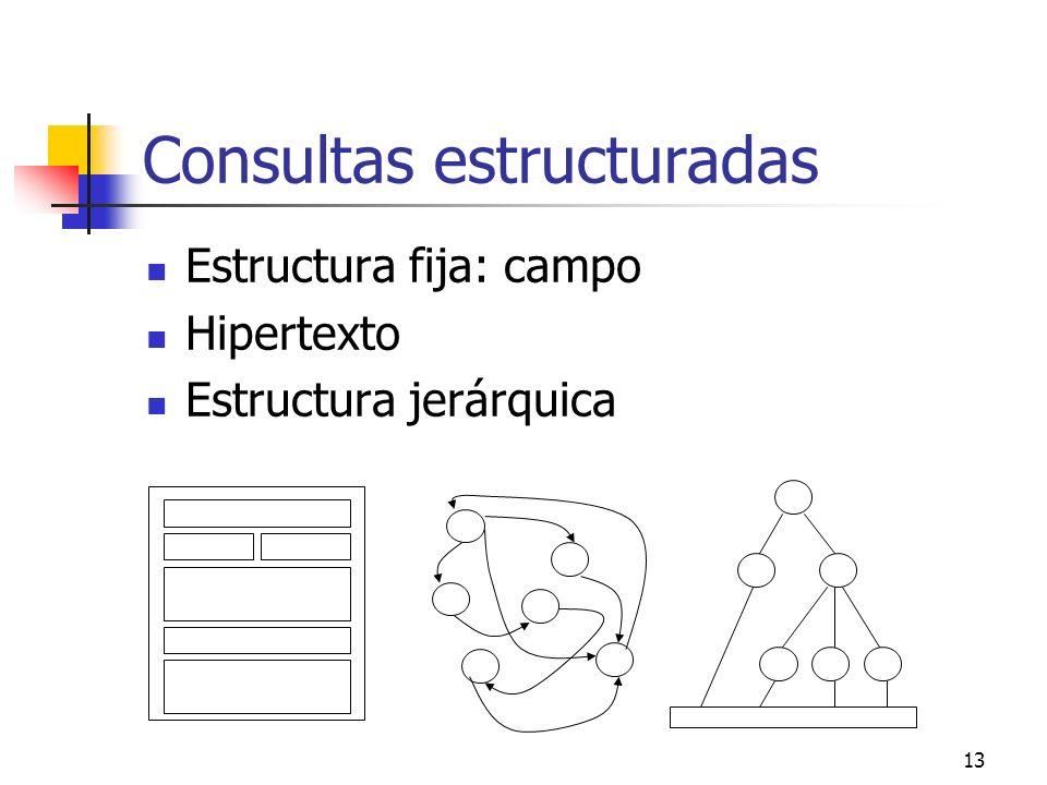Consultas estructuradas