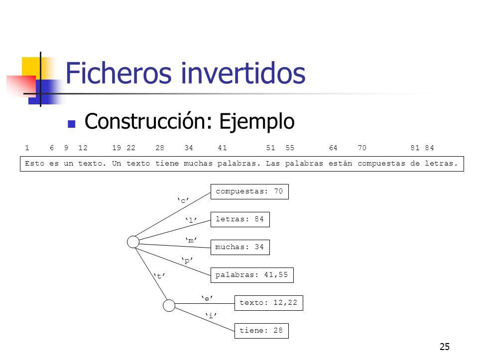 Ficheros invertidos Construcción: Ejemplo