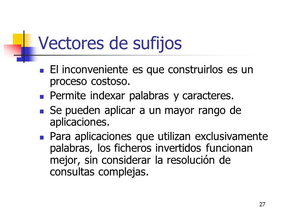 Vectores de sufijos El inconveniente es que construirlos es un proceso costoso. Permite indexar palabras y caracteres.