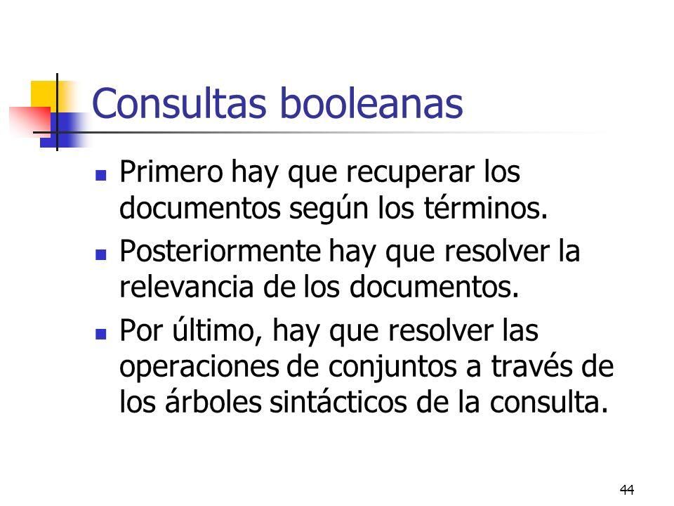 Consultas booleanas Primero hay que recuperar los documentos según los términos. Posteriormente hay que resolver la relevancia de los documentos.