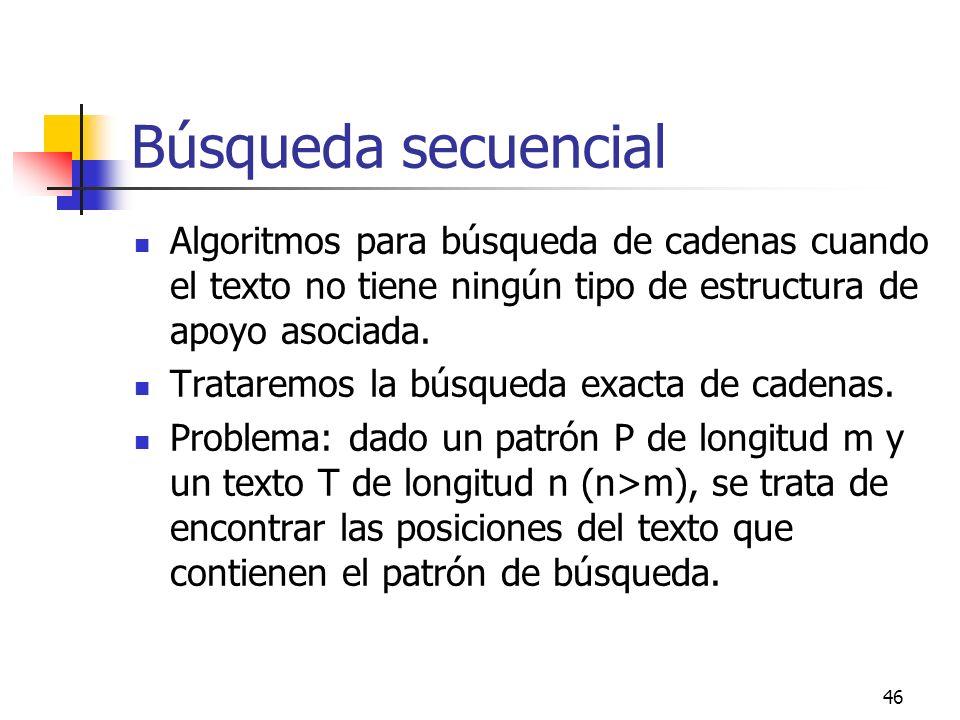 Búsqueda secuencial Algoritmos para búsqueda de cadenas cuando el texto no tiene ningún tipo de estructura de apoyo asociada.