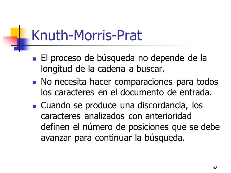 Knuth-Morris-PratEl proceso de búsqueda no depende de la longitud de la cadena a buscar.