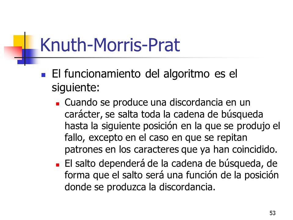 Knuth-Morris-Prat El funcionamiento del algoritmo es el siguiente: