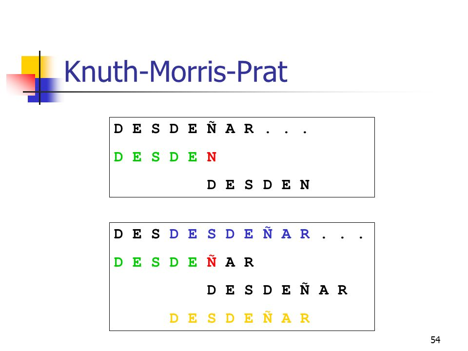 Knuth-Morris-Prat D E S D E Ñ A R . . . D E S D E N