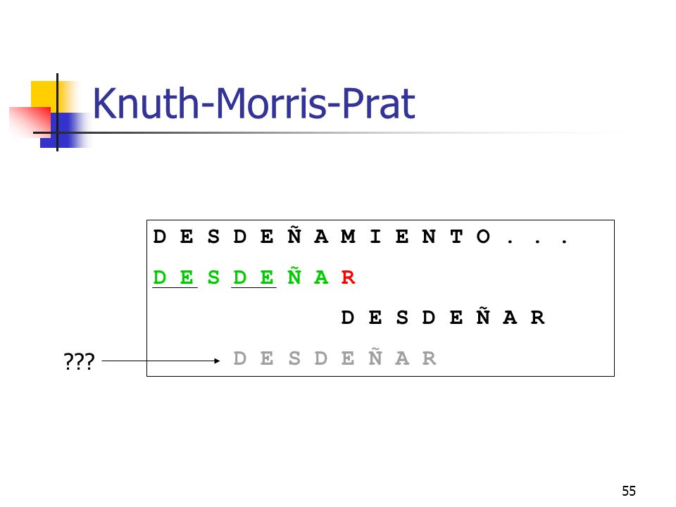 Knuth-Morris-Prat D E S D E Ñ A M I E N T O . . . D E S D E Ñ A R