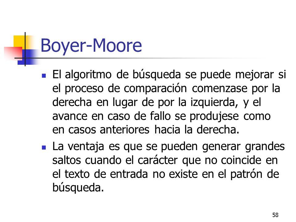 Boyer-Moore