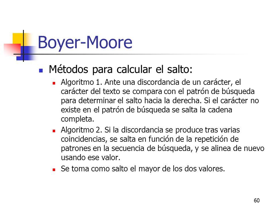 Boyer-Moore Métodos para calcular el salto: