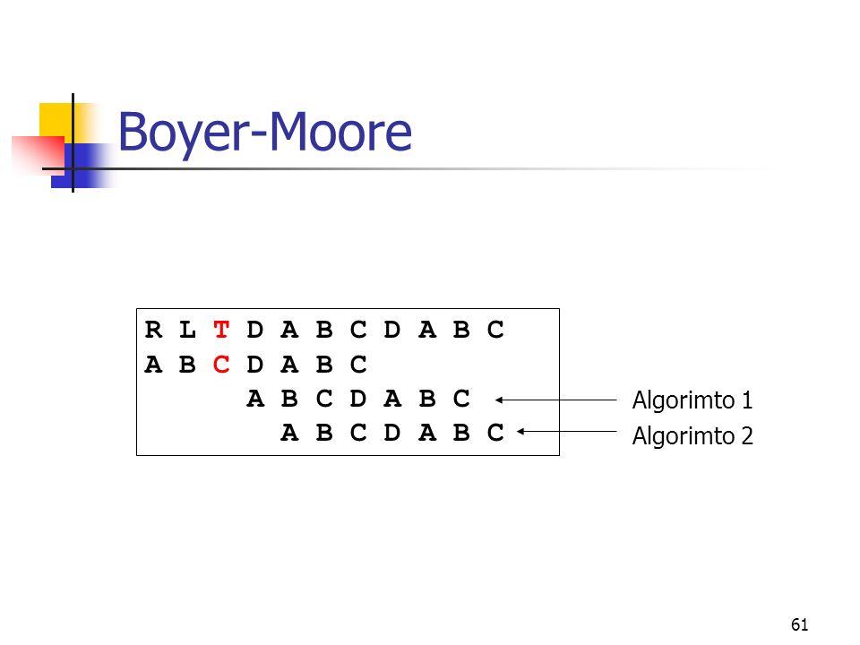 Boyer-MooreR L T D A B C D A B C A B C D A B C A B C D A B C A B C D A B C. Algorimto 1.