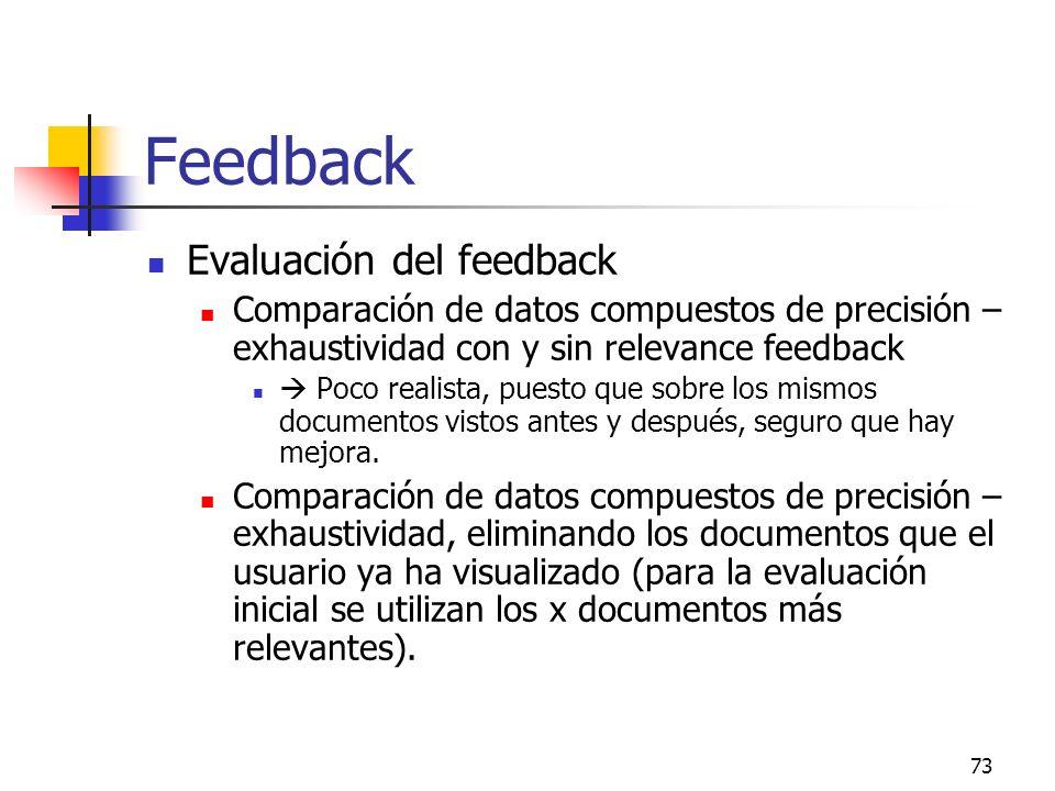 Feedback Evaluación del feedback