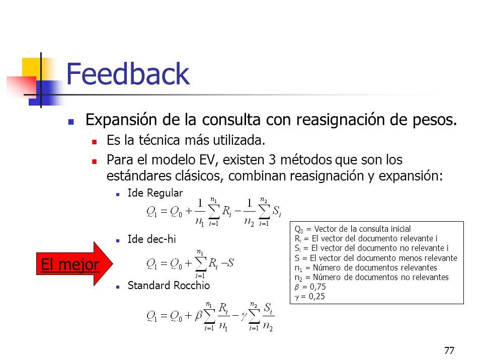 Feedback Expansión de la consulta con reasignación de pesos. El mejor