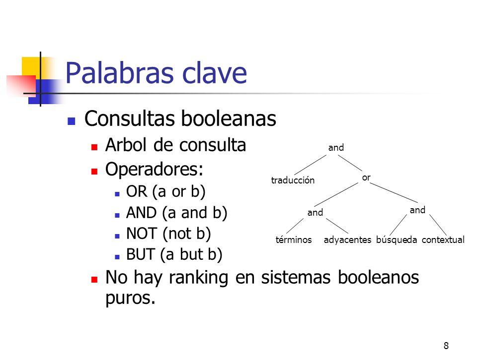 Palabras clave Consultas booleanas Arbol de consulta Operadores: