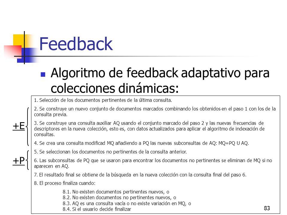 Feedback Algoritmo de feedback adaptativo para colecciones dinámicas: