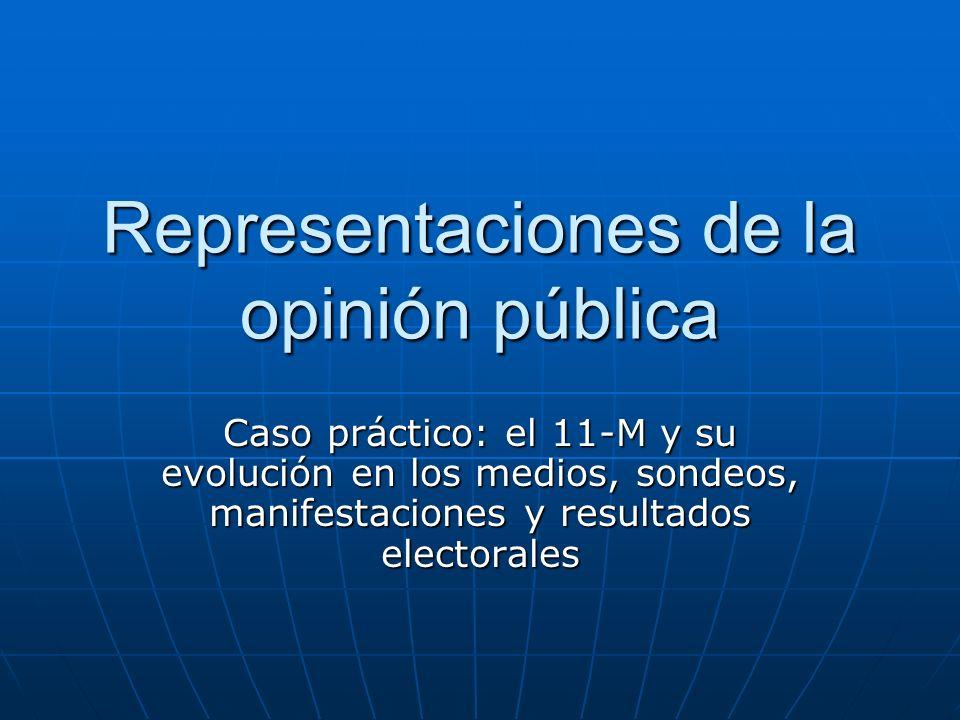 Representaciones de la opinión pública