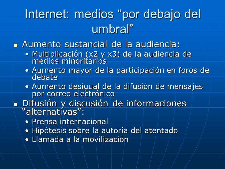 Internet: medios por debajo del umbral