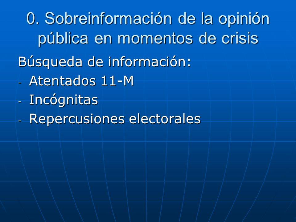0. Sobreinformación de la opinión pública en momentos de crisis