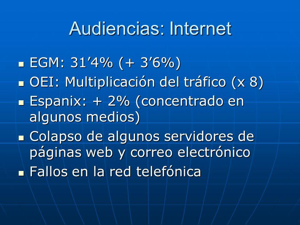 Audiencias: Internet EGM: 31'4% (+ 3'6%)