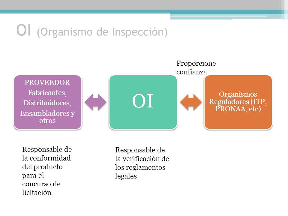 OI (Organismo de Inspección)