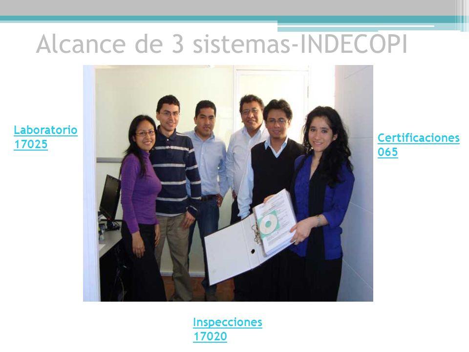 Alcance de 3 sistemas-INDECOPI