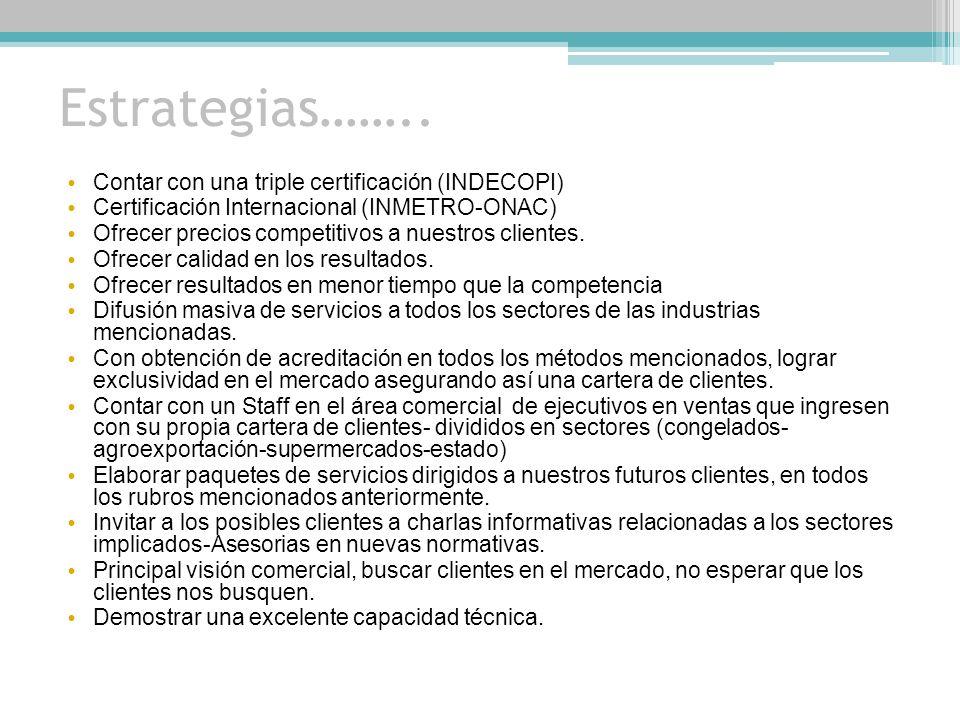 Estrategias…….. Contar con una triple certificación (INDECOPI)