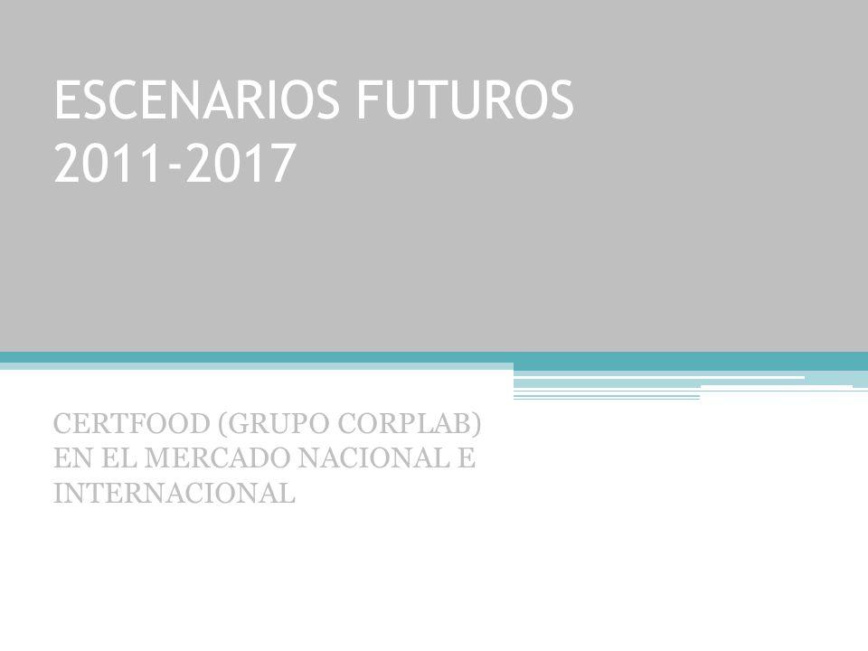 CERTFOOD (GRUPO CORPLAB) EN EL MERCADO NACIONAL E INTERNACIONAL