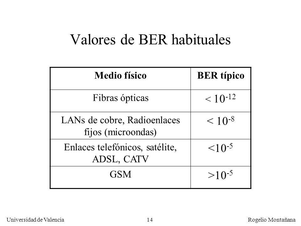 Valores de BER habituales