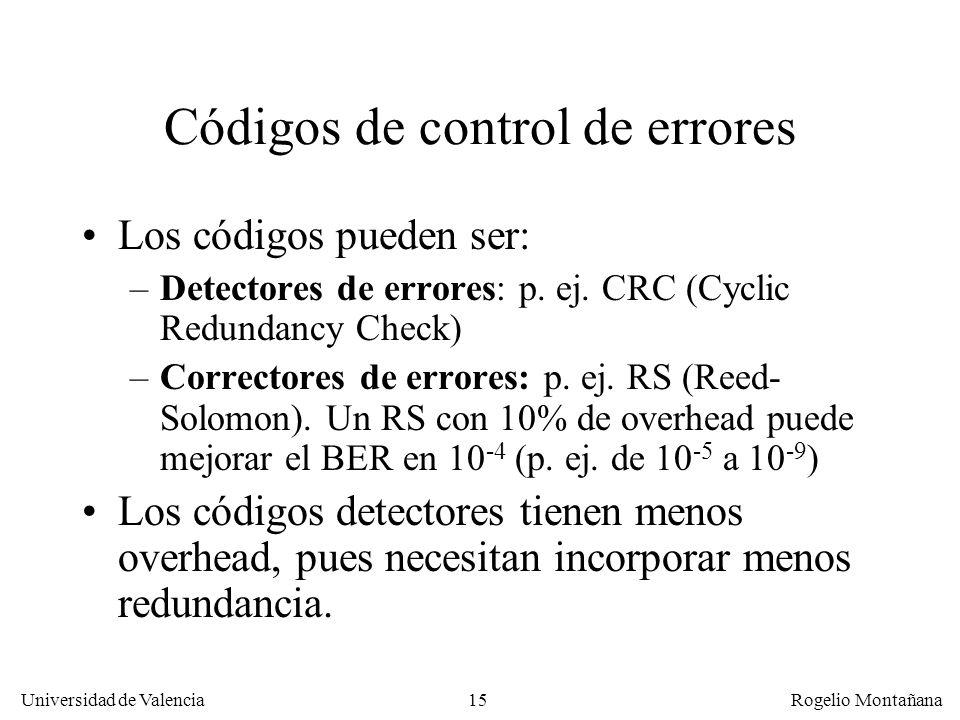 Códigos de control de errores
