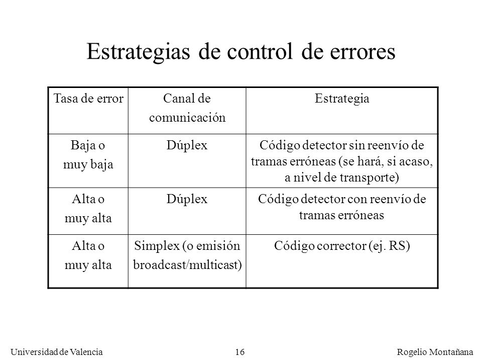 Estrategias de control de errores