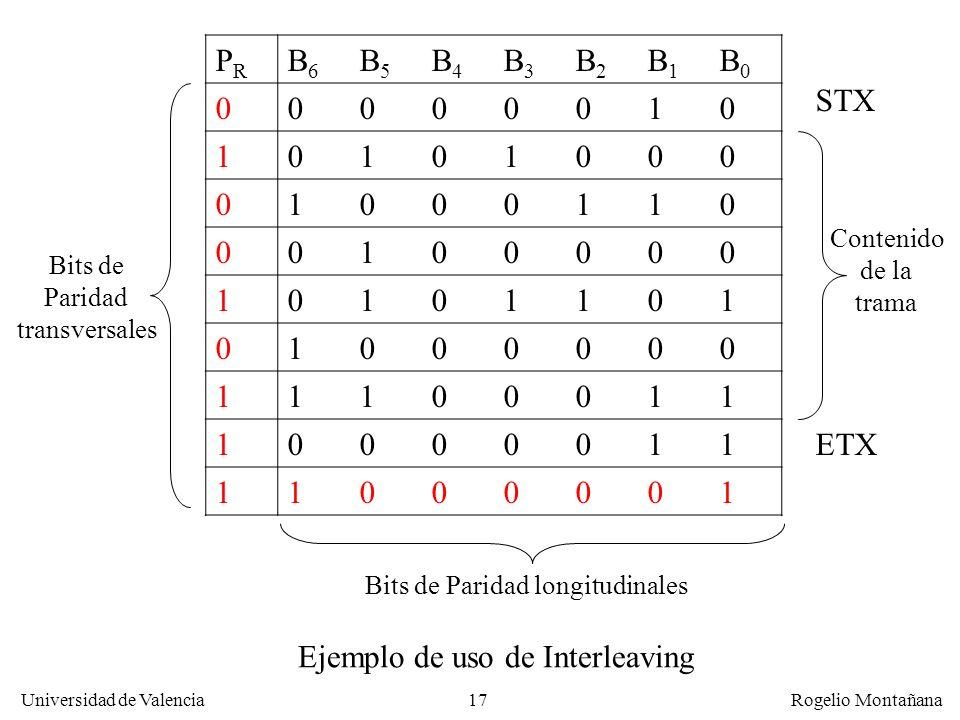 Bits de Paridad longitudinales