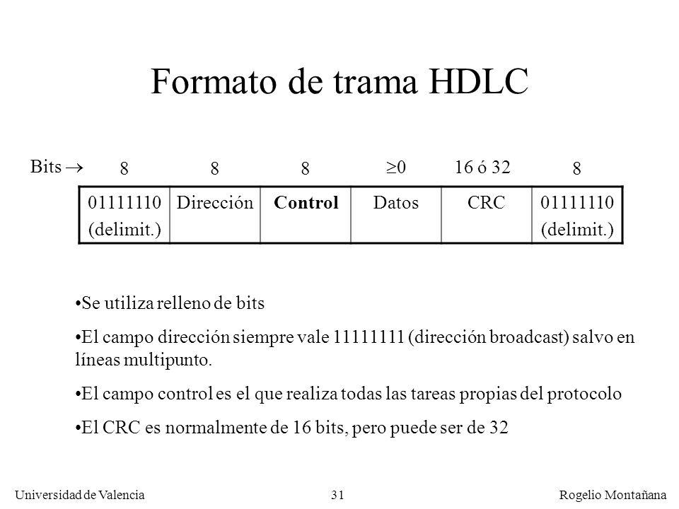 Formato de trama HDLC Bits  8 8 8 0 16 ó 32 8 01111110 (delimit.)