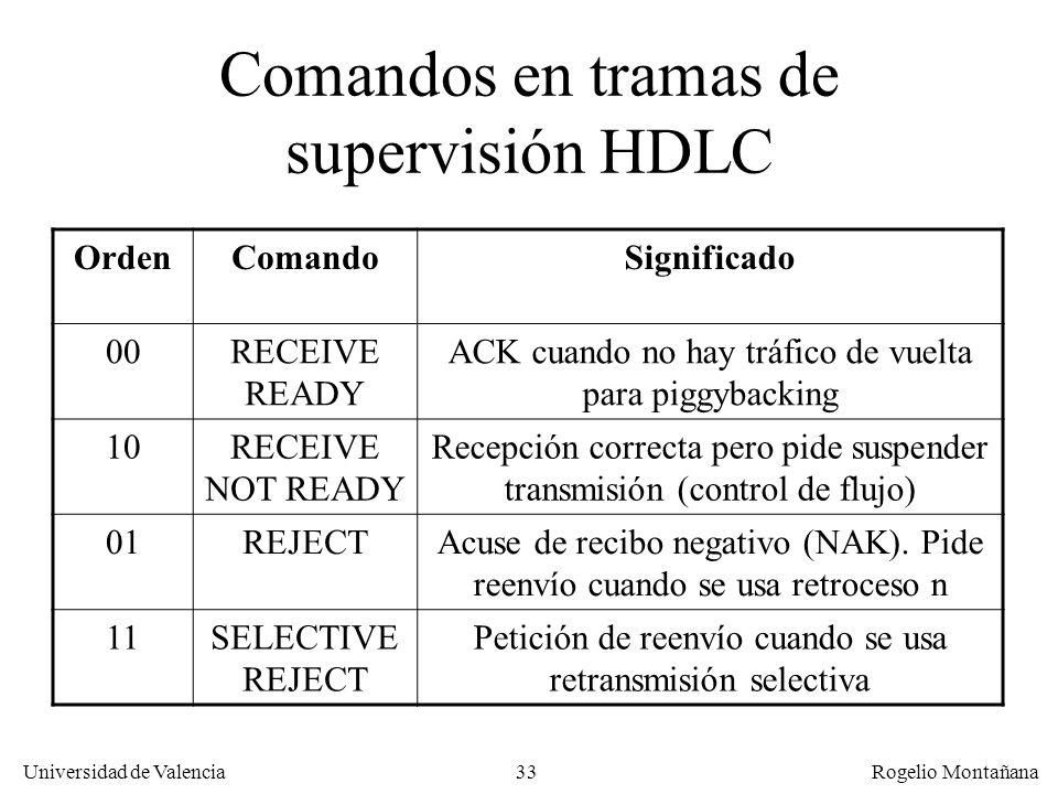 Comandos en tramas de supervisión HDLC