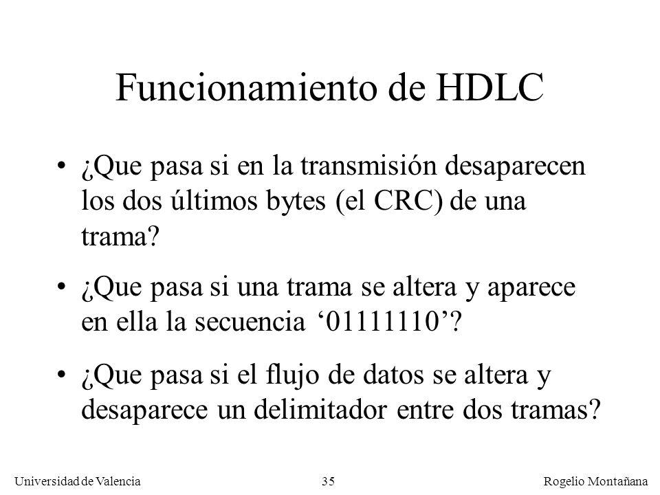 Funcionamiento de HDLC