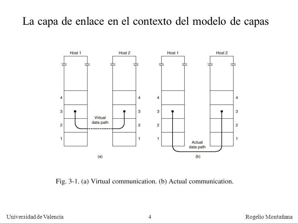 La capa de enlace en el contexto del modelo de capas